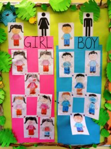boy or a girl